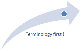 Terminology-first