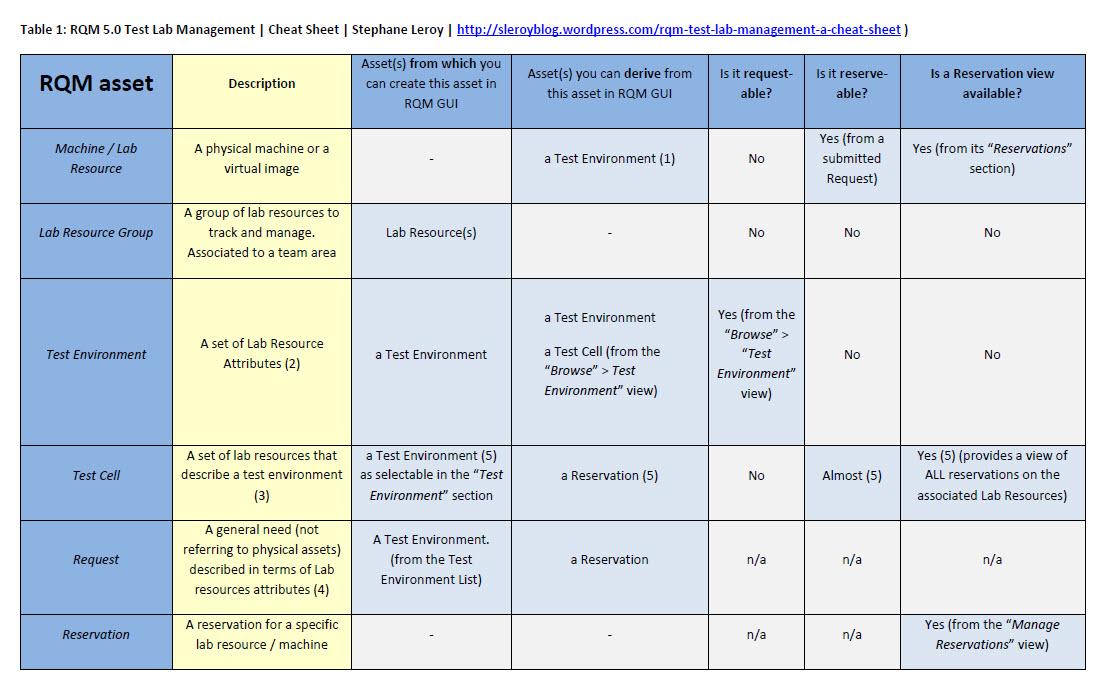 lab 5 assessment worksheet